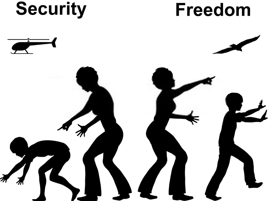 υπερπροστασία-ελευθερία